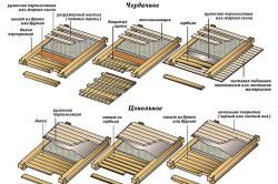 Утепление перекрытий в деревянном доме