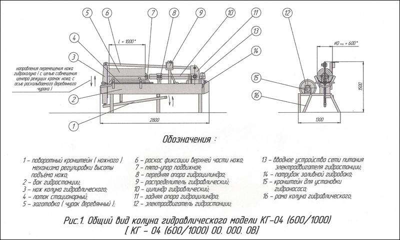 Пример перечня составных узлов дровокольного станка в комплектации с дисковой пилой