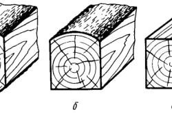 Типы бруса