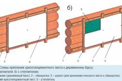 Схема крепления хризотилцементного листа к деревянному брусу