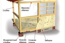 Схема постройки деревянной веранды