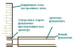 Схема пристроя фундамента веранды к дому