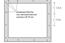 Схема расположения шпилек для крепежа обвязочного бруса