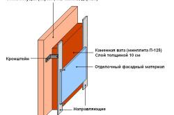 Схема утепления фасада своими руками