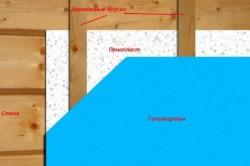 Схема утепления пенопластом
