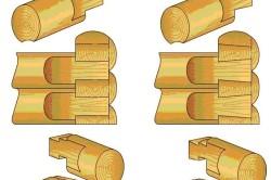 Чертеж рубки сруба в лапу и Ласточкин хвост