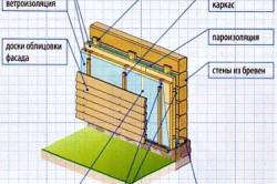 Утепление деревянной стены из бруса