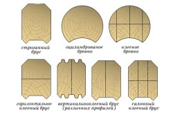 Виды и поперечное сечение бруса