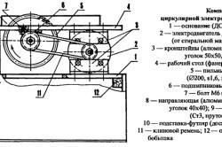 Схема устройства циркулярной пилы