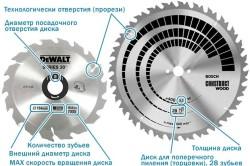Информация, размещенная на пильном диске