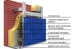 Схема обшивки стен дома профнастилом