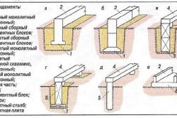 Виды фундаментов для бань