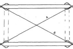 Схема проверки геометрии сруба
