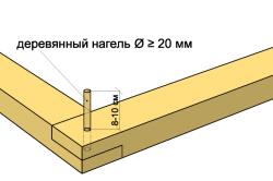 Схема крепления бруса между собой