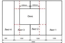 Схема обшивки стен гипсокартоном