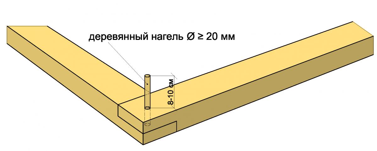 Схема соединения брусьев при