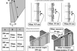 Схема наружной отделки стен дома.
