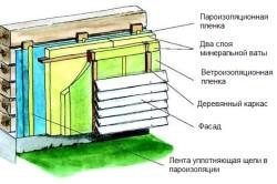 Схема наружного утепления дома