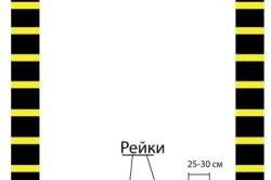 Схема укладки первого венца на фундамент