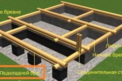 Схема строительства первого венца сруба для бани