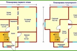 План щитового дома