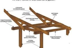 Пример соединения стропил пристройки и основного строения