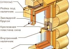 Схема устройства окна из бруса