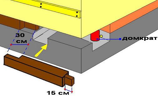 Схема поднятия дома над фундаментом и замены венца
