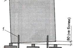 Схема подъема дома с помощью двух домкратов