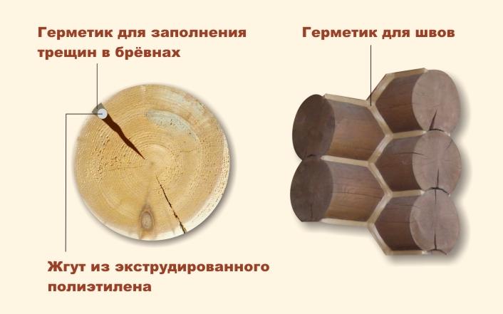 Схема утепления швов