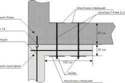 Связка фундаментов дома и нового пристроя