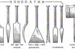 Инструменты для конопатки деревянных строений