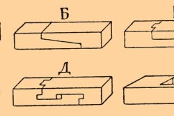 Типы соединения бруса