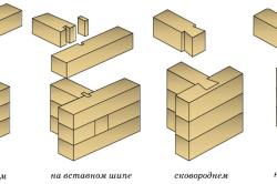 Т-образное соединение бруса