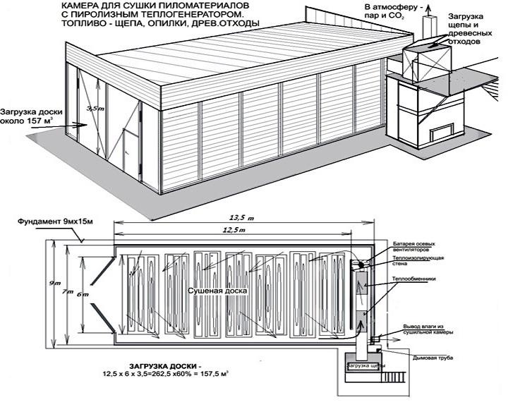 Схема сушильной камеры для