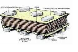 Схема сушки древесины в атмосферных условиях