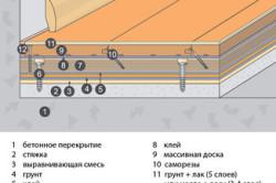 Схема укладки массивных досок