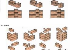 Типы угловых соединений