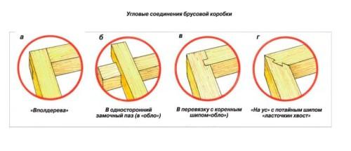 Виды угловых соединений брусьев
