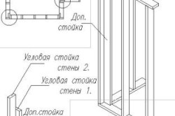 Схема узлов каркасного дома