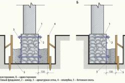 Схема укрепления фундамента на колоннах