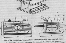 Устройство циркулярной пилы с отдельным двигателем