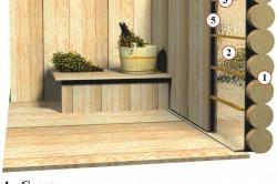Утепление стен деревянной бани