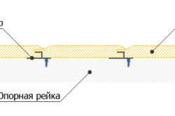 Схема крепления вагонки на кляймер