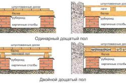 Виды деревянного дома