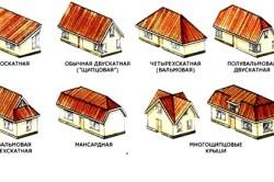 Самые распространенные формы крыш домов