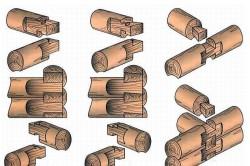 Виды соединений бревен сруба