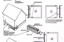 Этапы замены фундамента деревянного дома