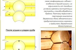 Первичная и вторичная конопатка сруба