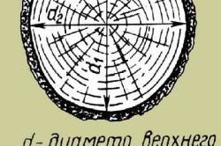 Схема расчета кубатуры бревна